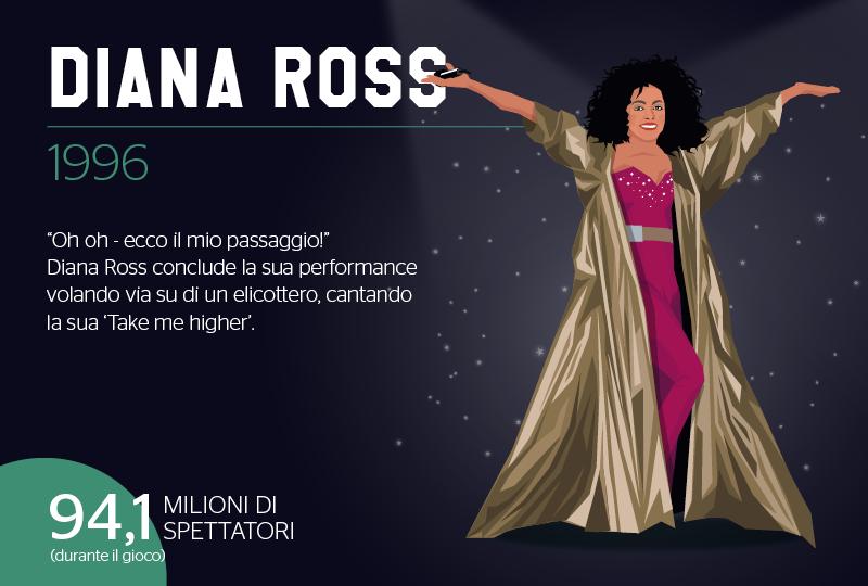 1996 - Super-Bowl - Diana Ross