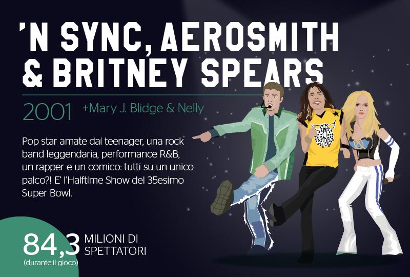 2001 - Super-Bowl - NSync - Britney Spears Aerosmith