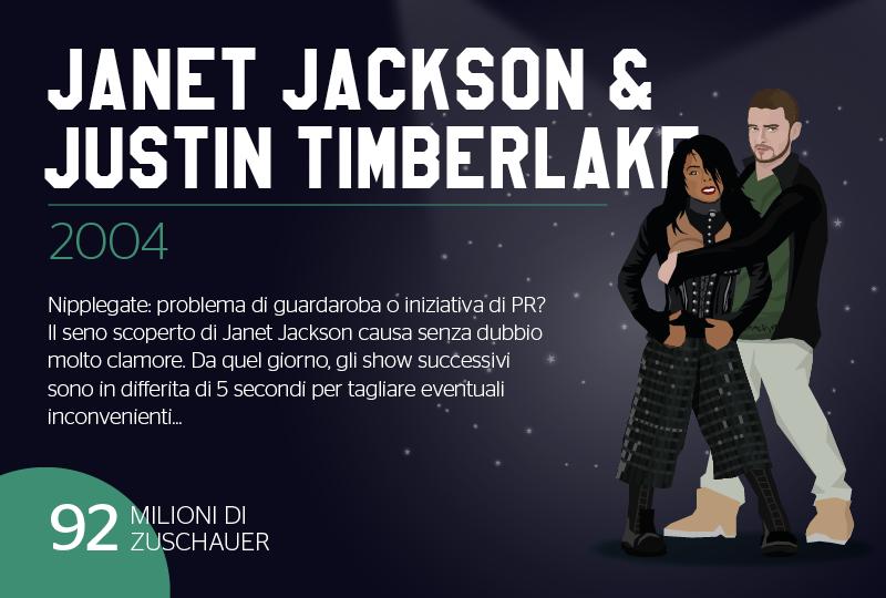 2004 - Super-Bowl-Janet Jackson Justin Timberlake