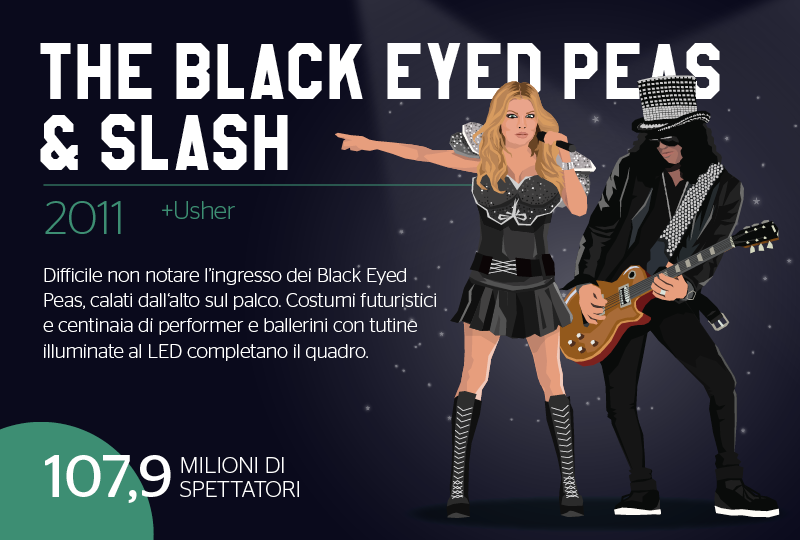 2011 - Super-Bowl - The Black Eyed Peas