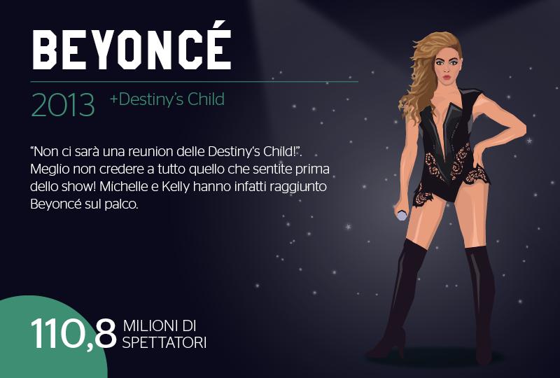 2013 - Super-Bowl - Beyoncé