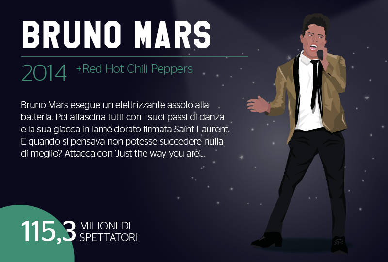 2014 - Super-Bowl - Bruno Mars