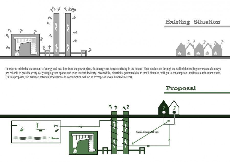 Cypher-CO2ling-Plant-by-Kawan-Golmohamadi-Shilan-Golmohamadi-and-Soad-Moarefi-11