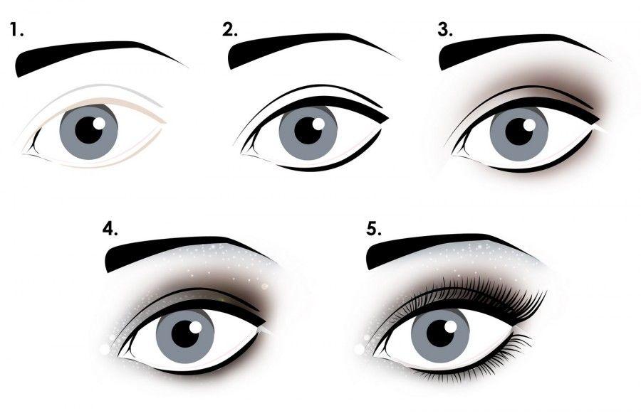 Come Truccarti Se Hai Gli Occhi Tondi E Sporgenti Bigodino