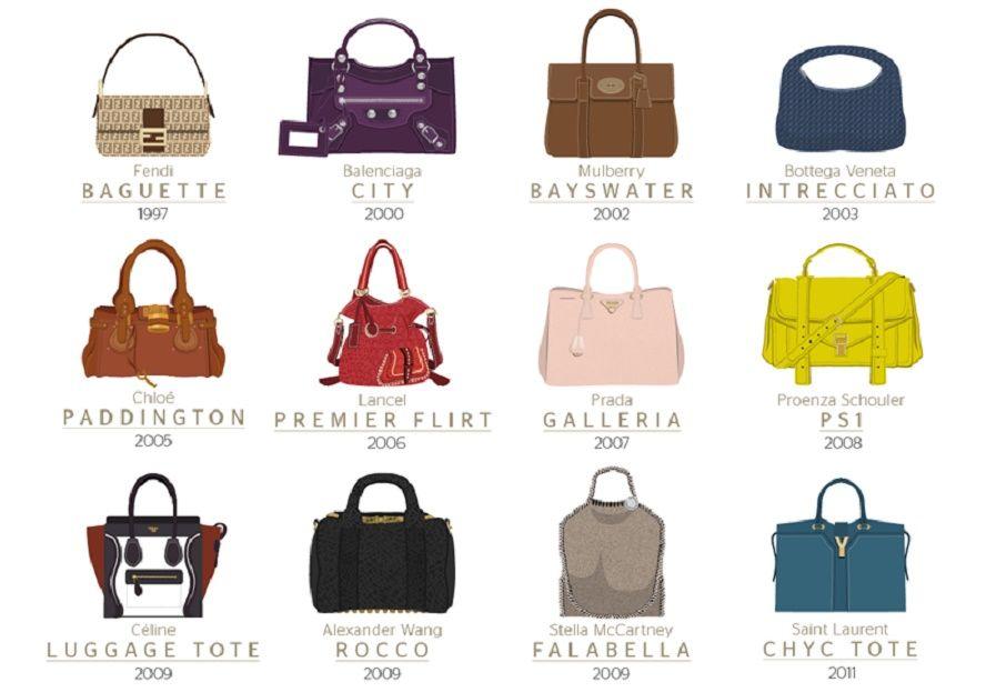 it-bags3