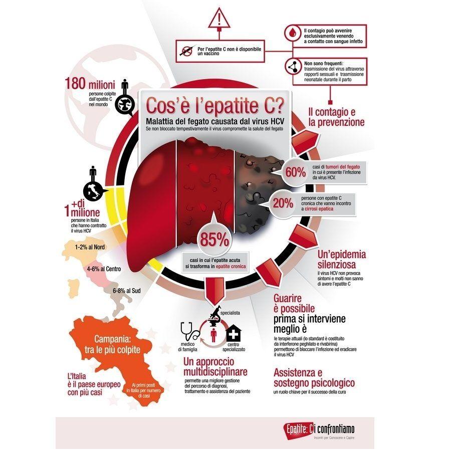 epatite-c1