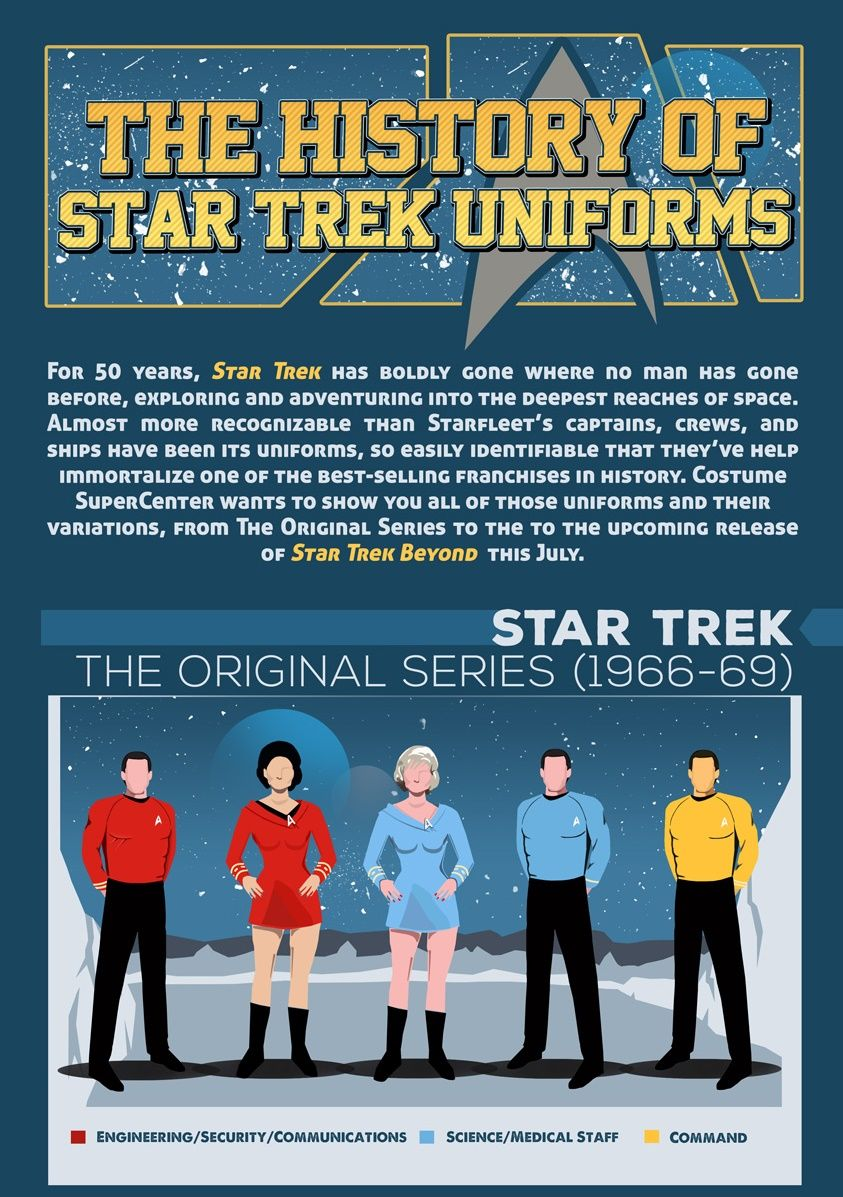 infografica-uniformi-star-trek-01