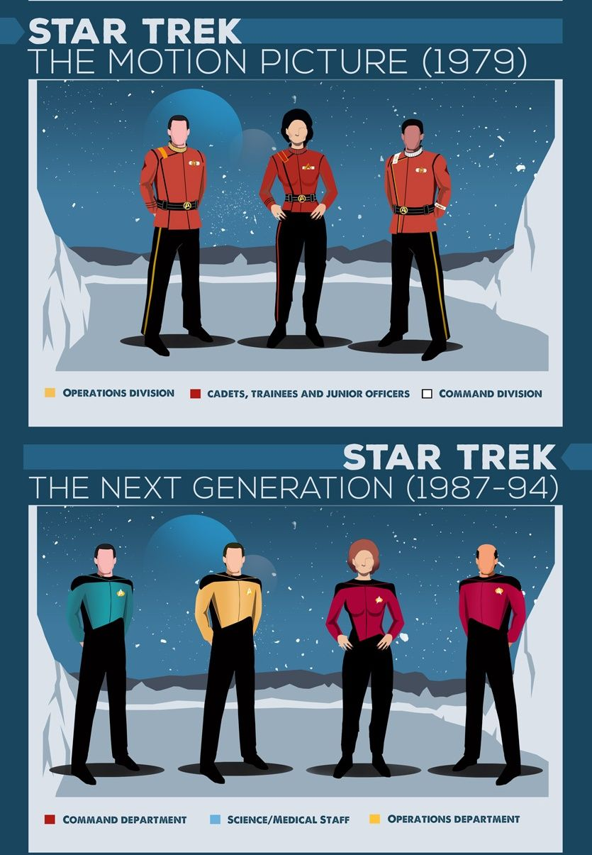 infografica-uniformi-star-trek-02