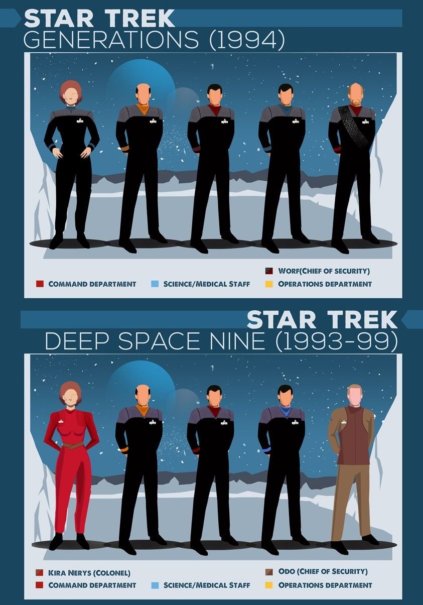 infografica-uniformi-star-trek-03