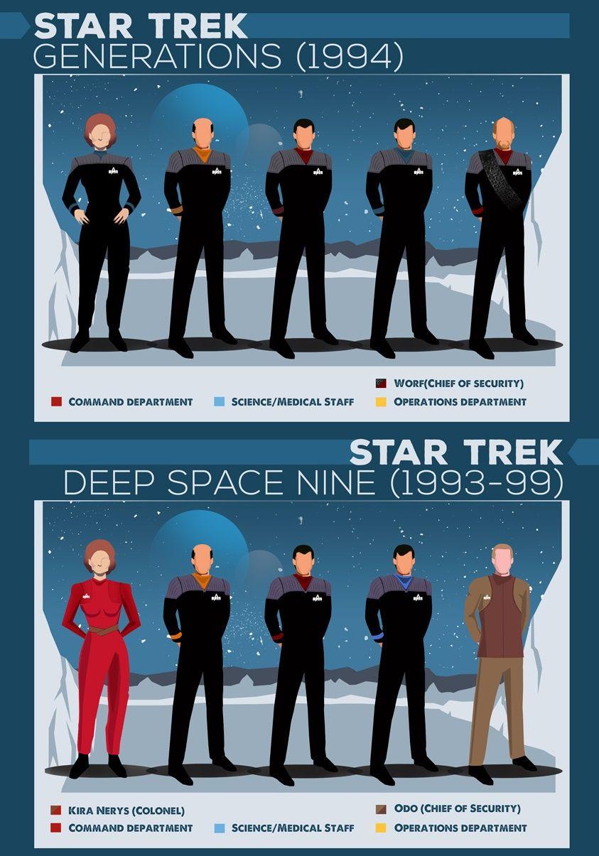 infografica-uniformi-star-trek-03