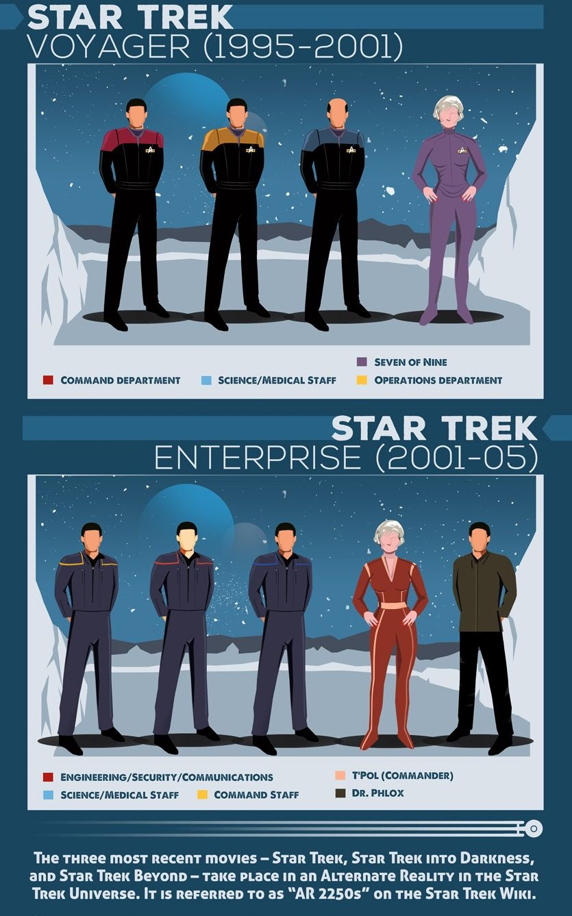 infografica-uniformi-star-trek-04