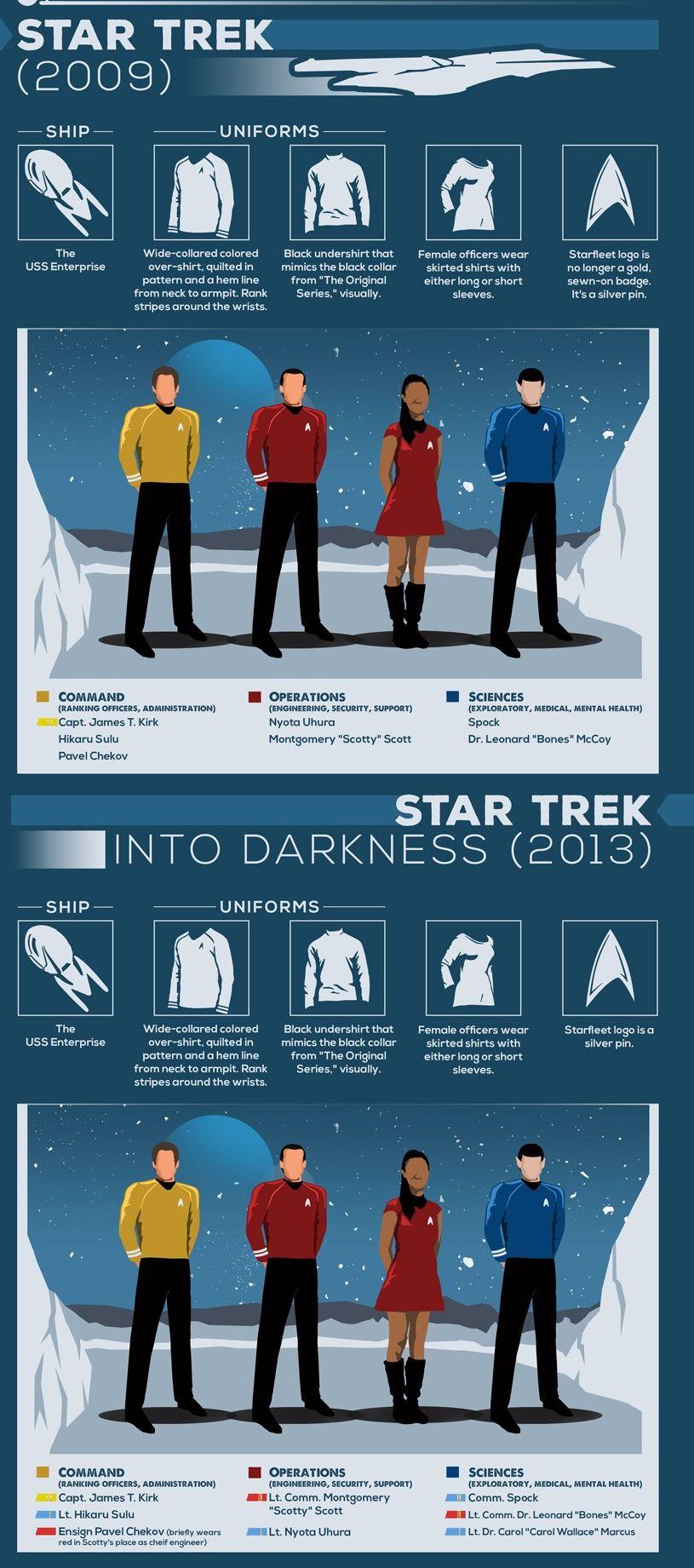 infografica-uniformi-star-trek-05