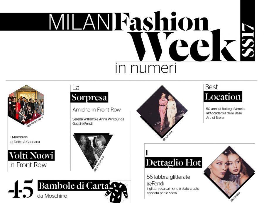 milano-fashion-week-infografica1
