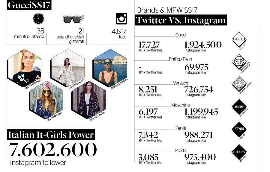 milano-fashion-week-infografica3