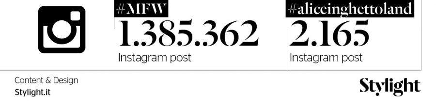 milano-fashion-week-infografica4