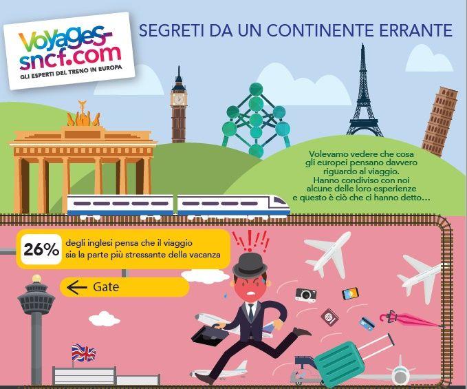 infografica-viaggiatori-01