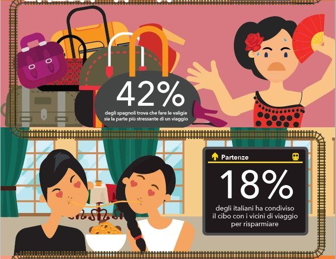 infografica-viaggiatori-03