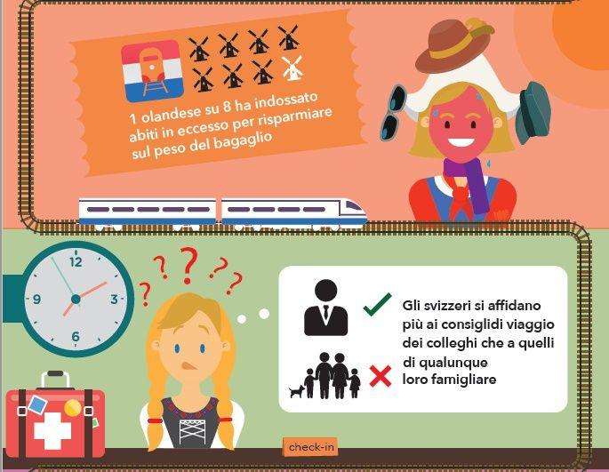 infografica-viaggiatori-04