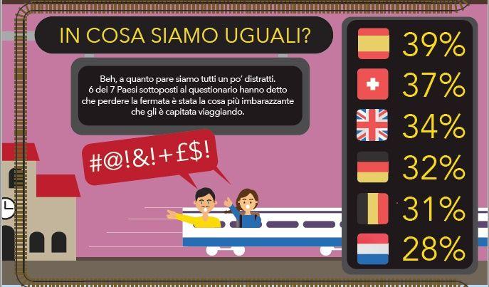 infografica-viaggiatori-05