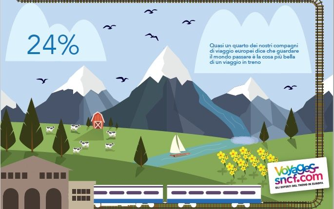 infografica-viaggiatori-06