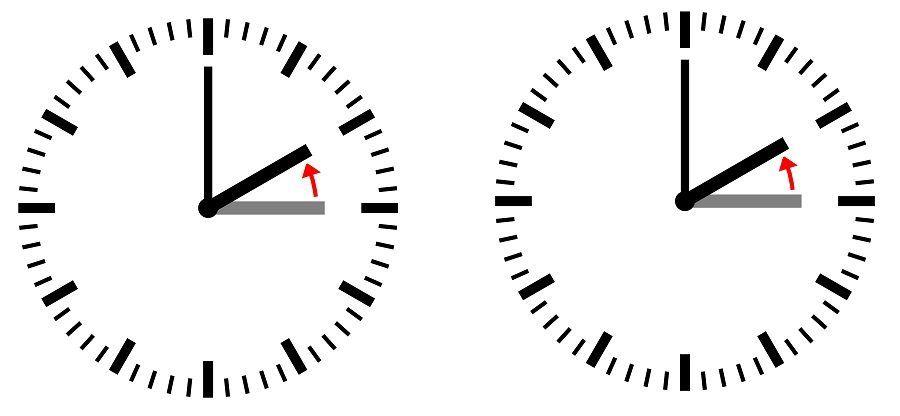 Lancette indietro di un'ora per l'ora solare