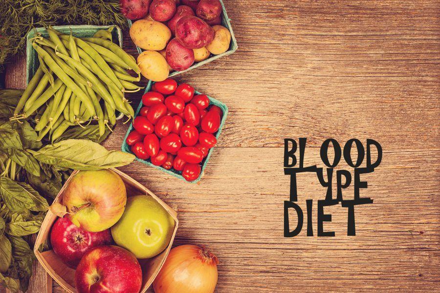 Blood-type-diet1
