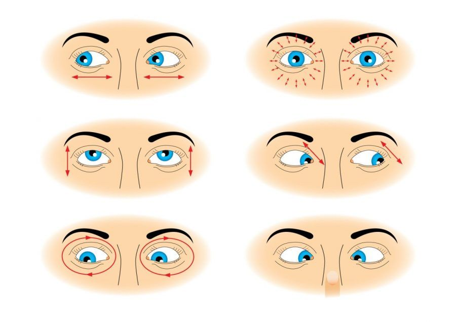 Esercizi di yoga per gli occhi