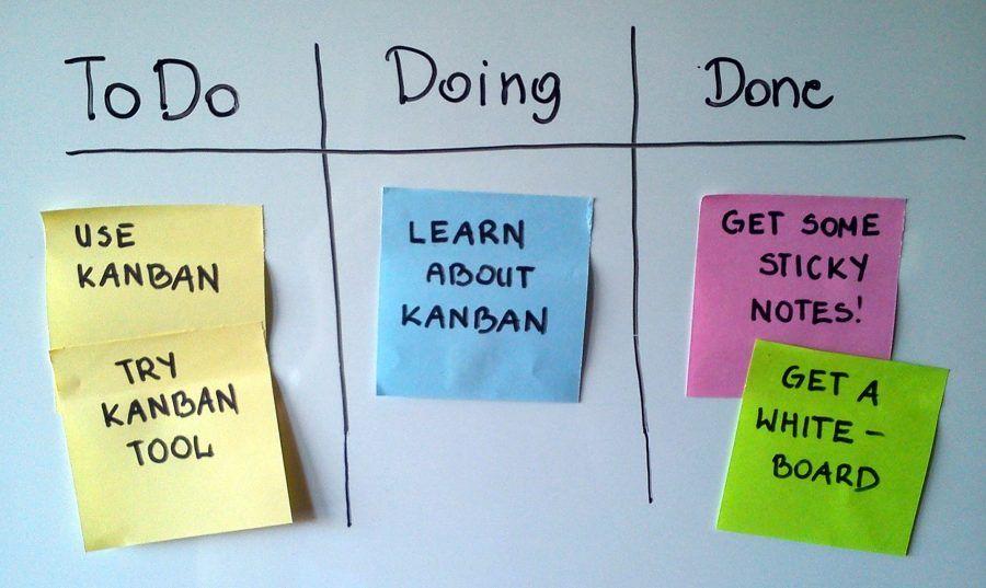 Non è una semplice lista delle cose da fare!