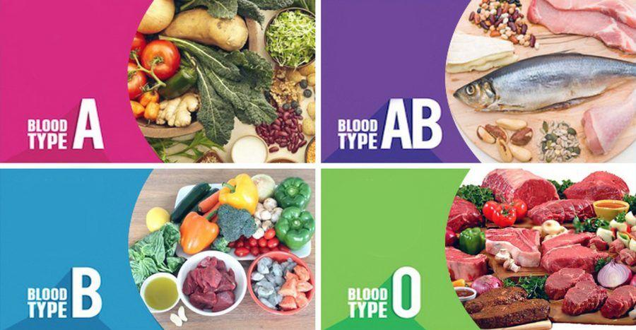 the-blood-type-diet