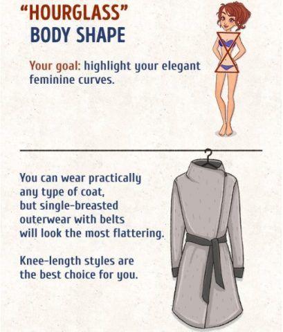 Cappotto, Hourglass Body Shape