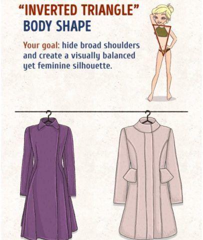 Cappotto, Inverted Triangle Body Shape