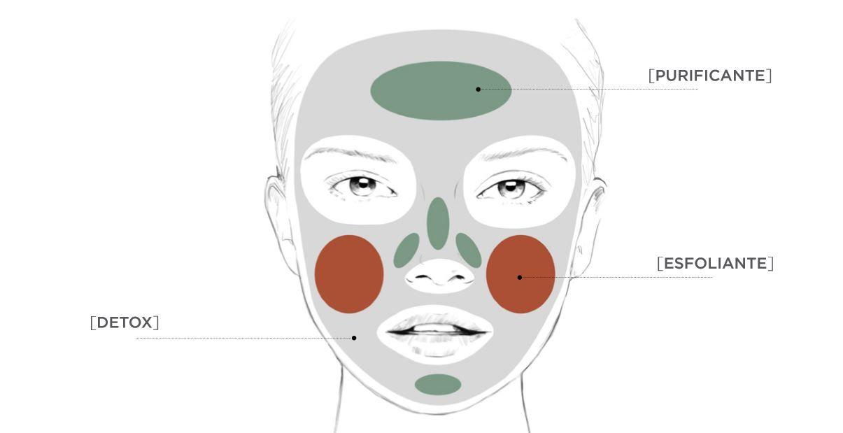 In cosmetology affrontano la buccia