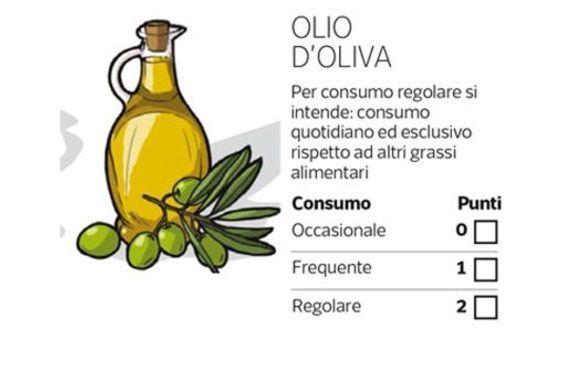 A partire da oggi, qual è stato il consumo dei seguenti alimenti durante l'ultimo mese?