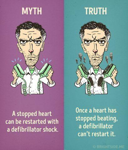 Un cuore in arresto non ritorna a battere con un defibrillatore