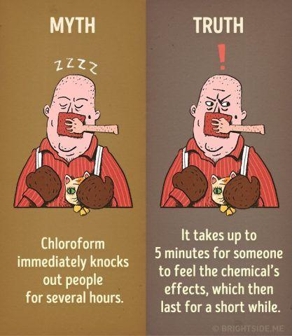 Il cloroformio ci mette qualche minuto prima di avere un effetto