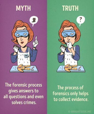 Le autopsie non risolvono i casi, ma aiutano a raccogliere prove