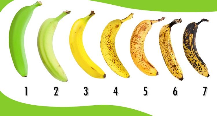Quale banana mangeresti? La tua risposta influirà sulla tua salute!