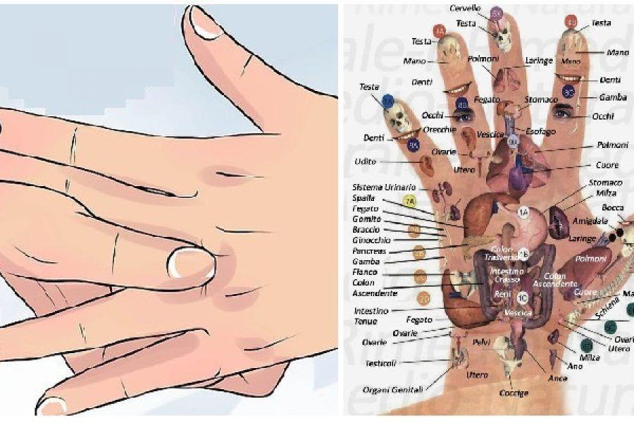 Come alleviare il dolore senza usare farmaci: tutto è sulla punta delle dita