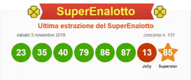Calendario Estrazioni Superenalotto.Estrazioni Del Lotto Superenalotto 3 Novembre 2018
