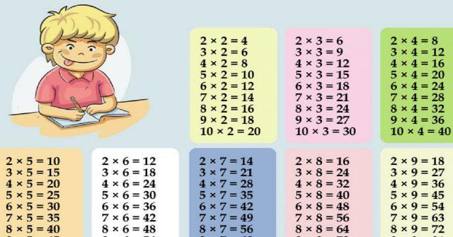trucco-facile-per-i-bambini-per-imparare-a-fare-le-moltiplicazioni