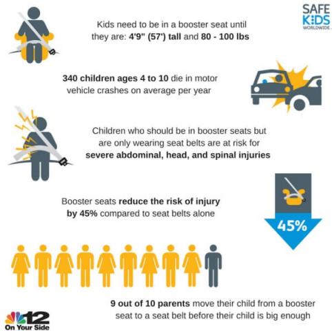 l'importanza-della-cintura-di-sicurezza-per-i-bambini 3