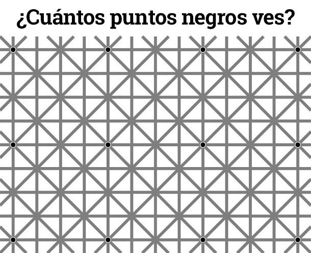 quanti punti neri vedete