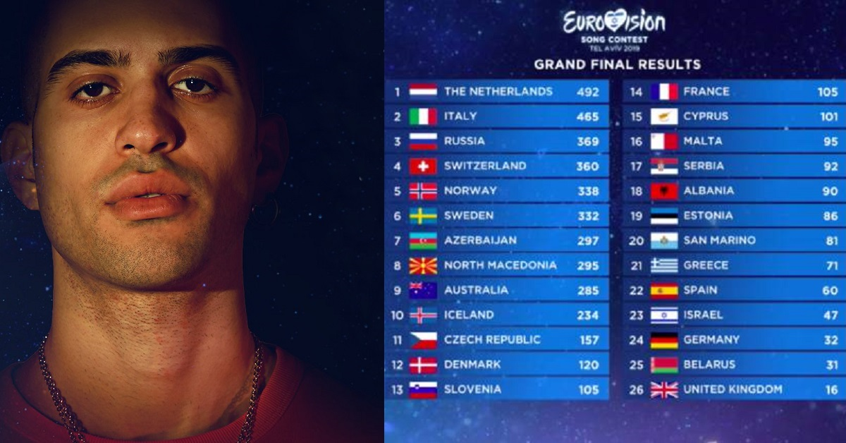 eurovision-song-contest-mahmood-secondo