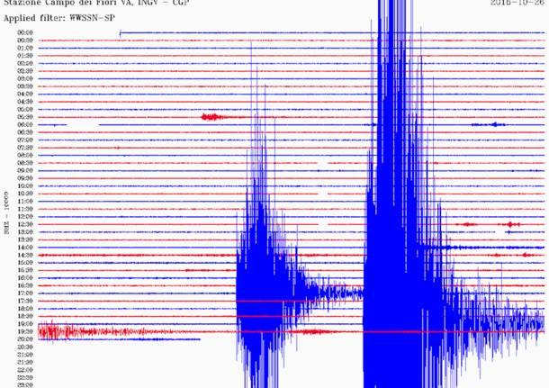 terremoto-sismografo