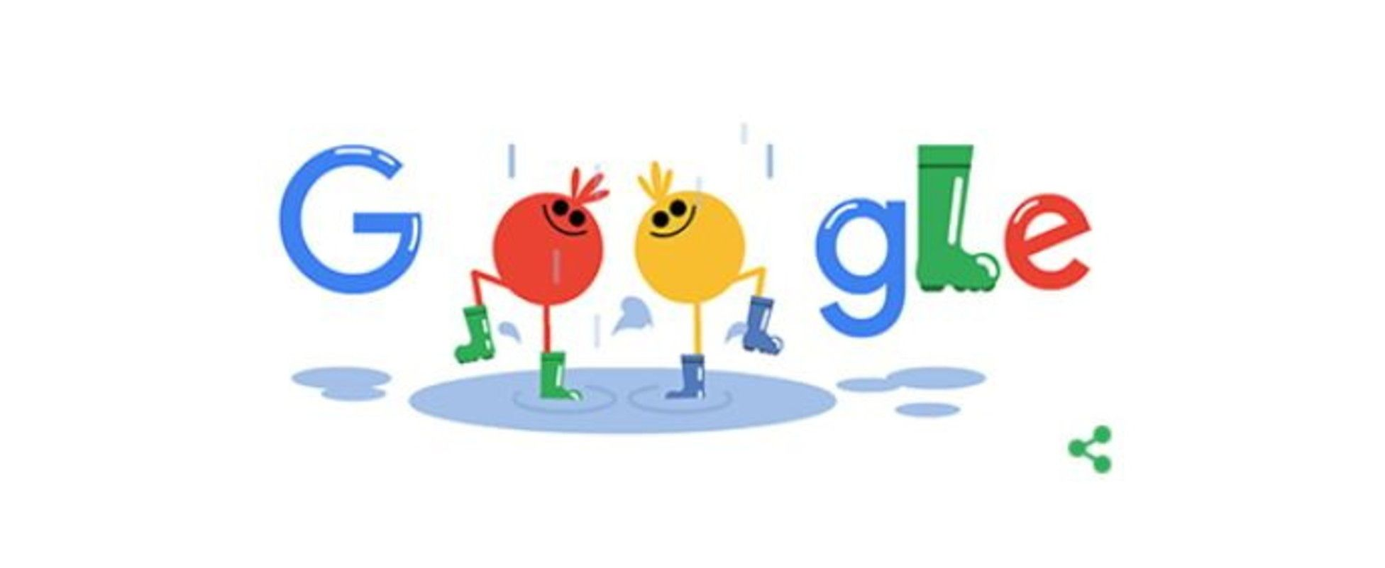 stivali Wellington google doodle