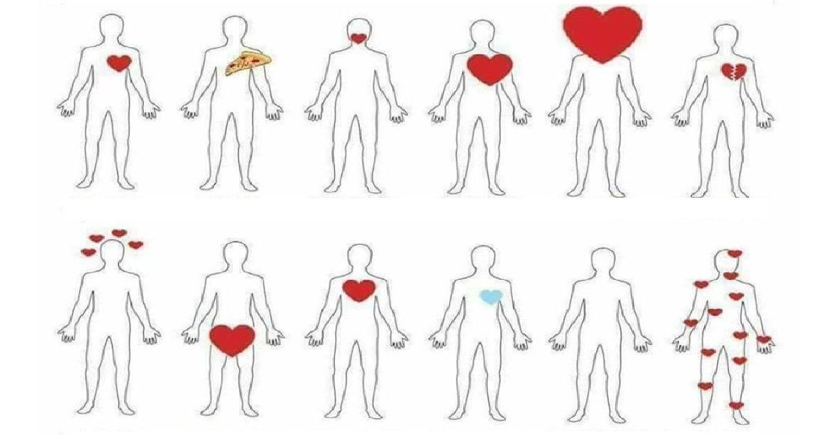 Ecco dove hanno il cuore i segni zodiacali