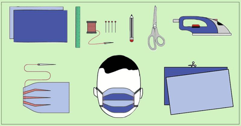 Come creare la mascherina per coprirsi il volto