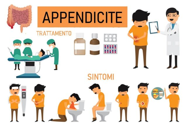 Sintomi di un'appendicite