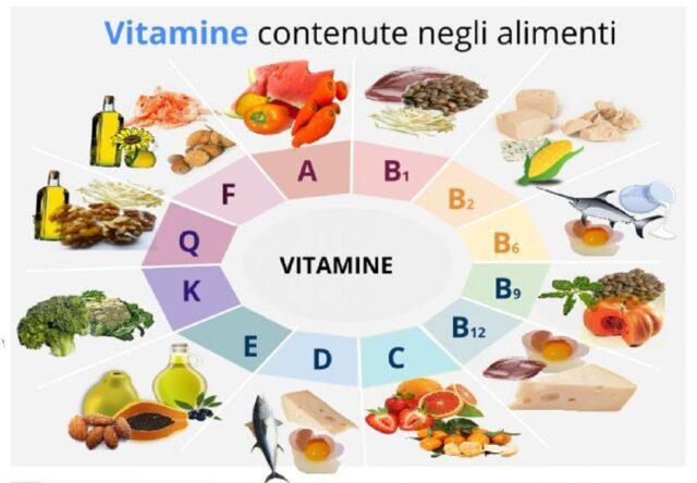 Vitamine negli alimenti
