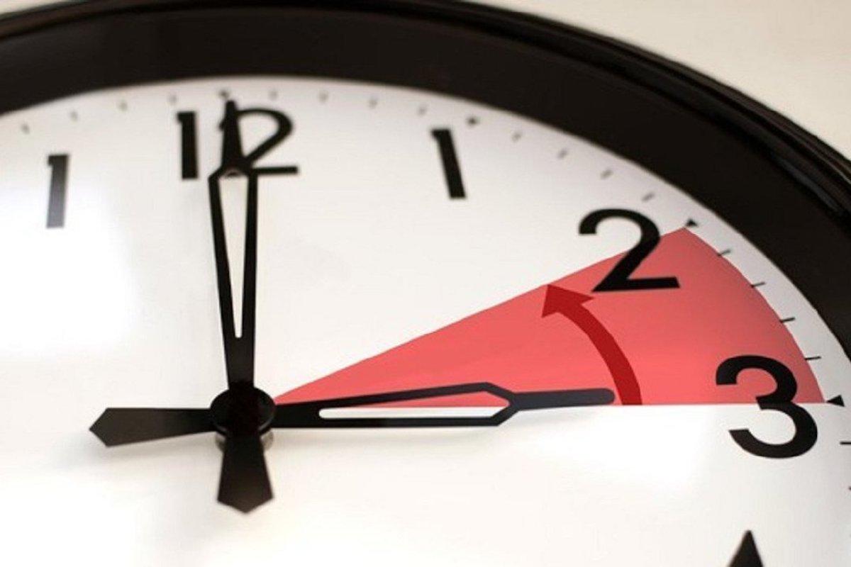 Orologio indietro di un'ora